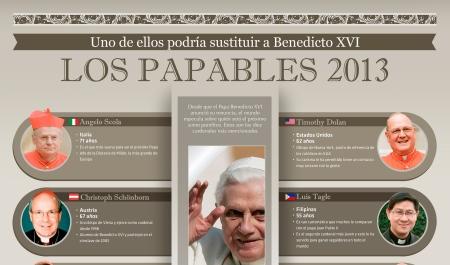Los Papables salieron del cónclave cardenales