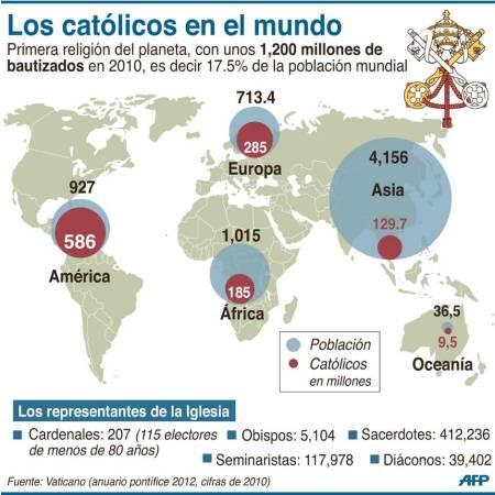 1363316740_catolicos2