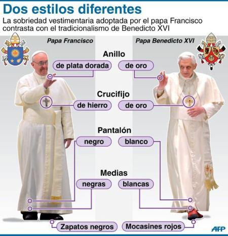 La austeridad marca la tónica del Papa Francisco